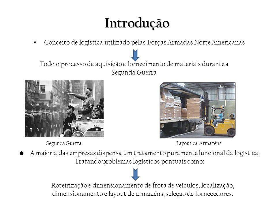Conceito de logística utilizado pelas Forças Armadas Norte Americanas Todo o processo de aquisição e fornecimento de materiais durante a Segunda Guerr