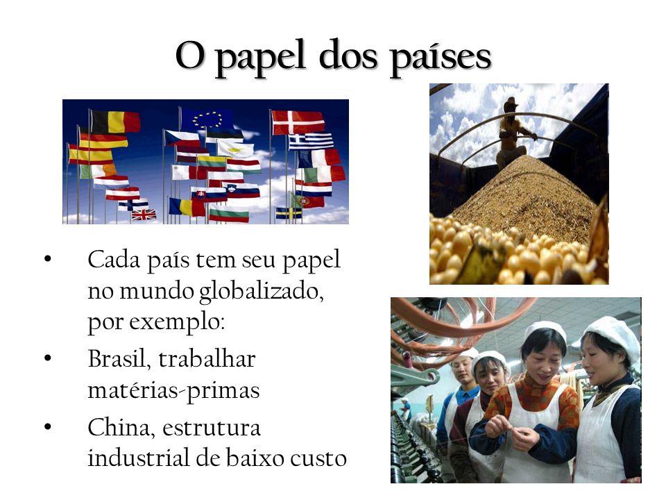 O papel dos países Cada país tem seu papel no mundo globalizado, por exemplo: Brasil, trabalhar matérias-primas China, estrutura industrial de baixo c
