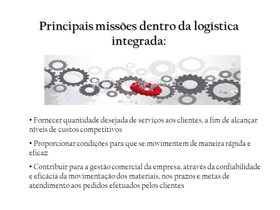 Principais missões dentro da logística integrada: Fornecer quantidade desejada de serviços aos clientes, a fim de alcançar níveis de custos competitiv