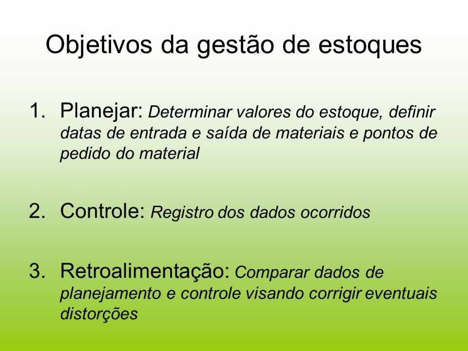 Objetivos da gestão de estoques 1.Planejar: Determinar valores do estoque, definir datas de entrada e saída de materiais e pontos de pedido do materia