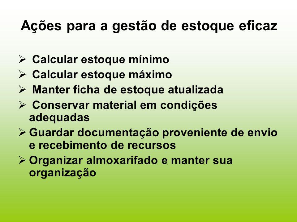 Ações para a gestão de estoque eficaz Calcular estoque mínimo Calcular estoque máximo Manter ficha de estoque atualizada Conservar material em condiçõ