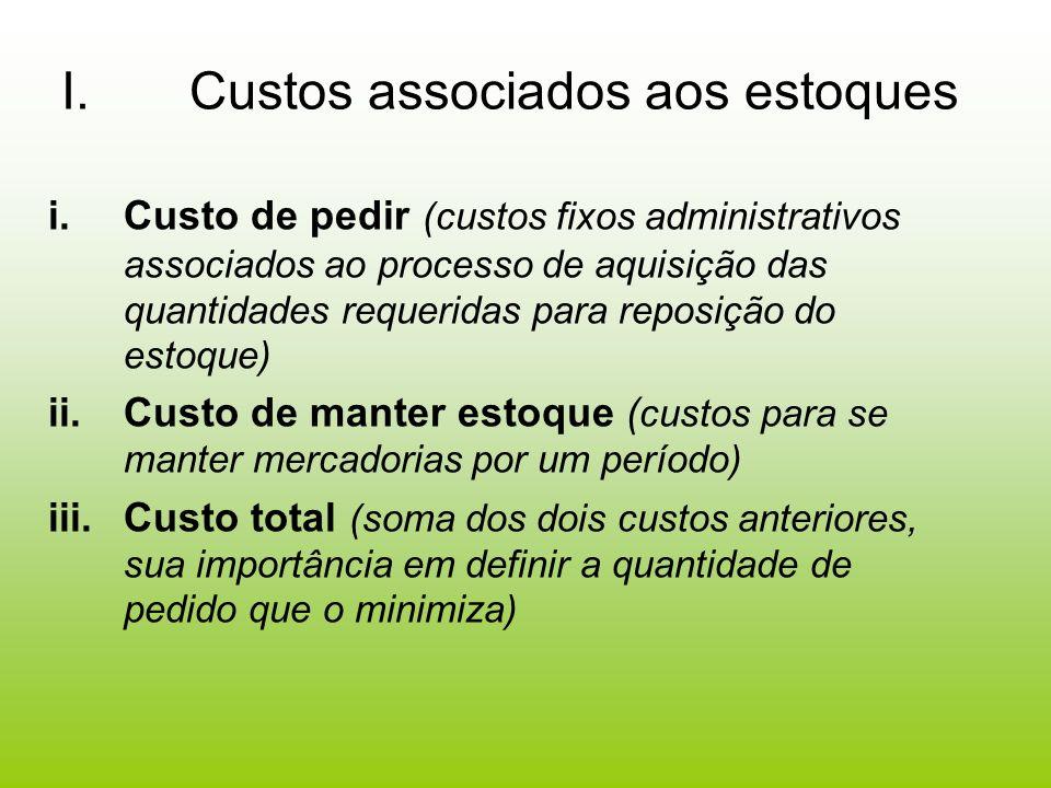 I.Custos associados aos estoques i.Custo de pedir (custos fixos administrativos associados ao processo de aquisição das quantidades requeridas para re
