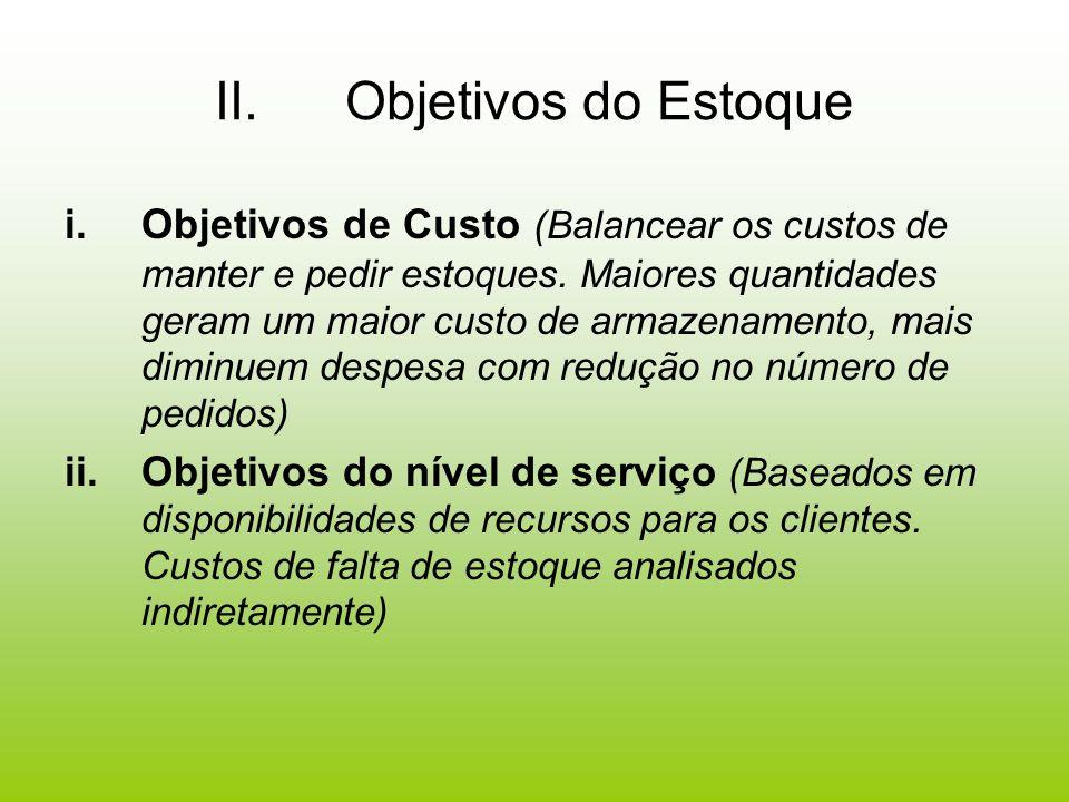 II.Objetivos do Estoque i.Objetivos de Custo (Balancear os custos de manter e pedir estoques. Maiores quantidades geram um maior custo de armazenament