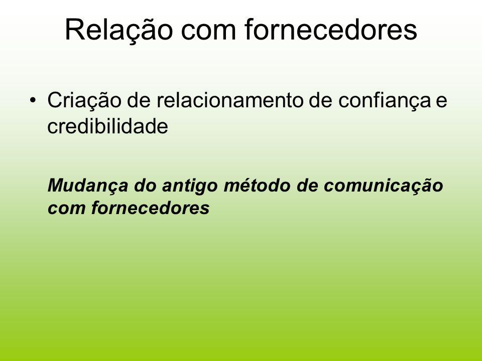 Relação com fornecedores Criação de relacionamento de confiança e credibilidade Mudança do antigo método de comunicação com fornecedores