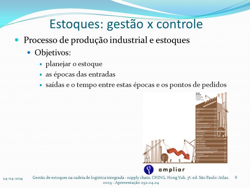Gestão de estoques na cadeia de logística integrada - supply chain.
