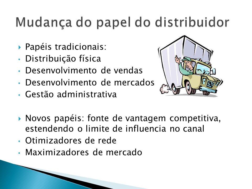 Papéis tradicionais: Distribuição física Desenvolvimento de vendas Desenvolvimento de mercados Gestão administrativa Novos papéis: fonte de vantagem c