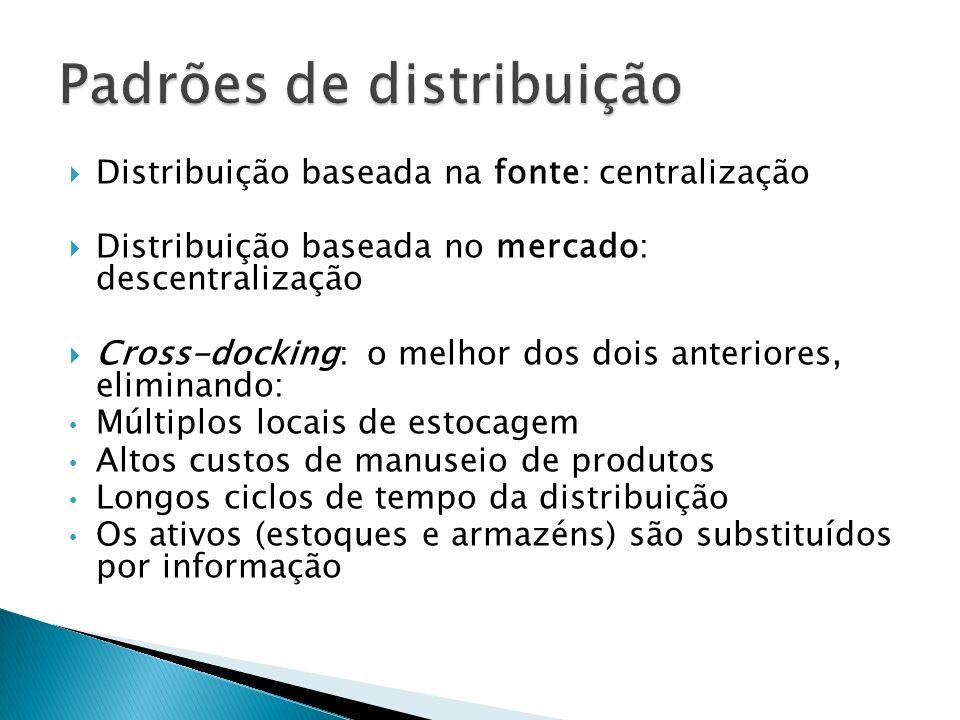 Distribuição baseada na fonte: centralização Distribuição baseada no mercado: descentralização Cross-docking: o melhor dos dois anteriores, eliminando