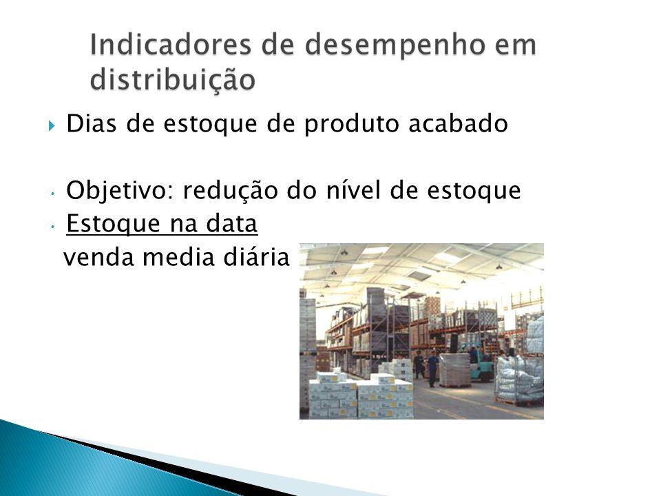 Dias de estoque de produto acabado Objetivo: redução do nível de estoque Estoque na data venda media diária