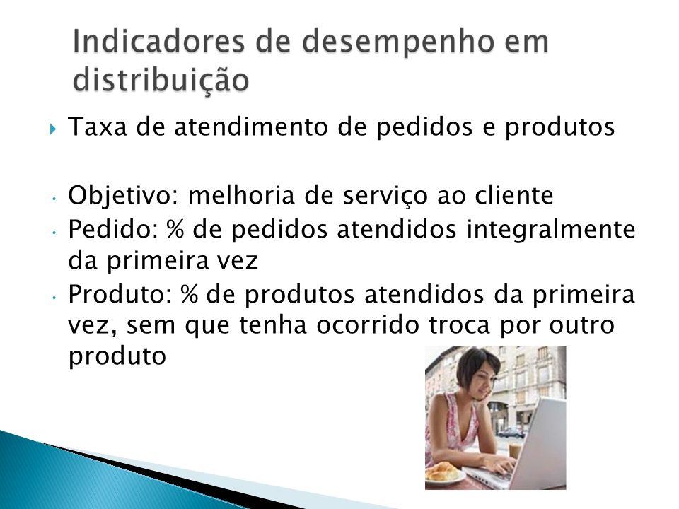 Taxa de atendimento de pedidos e produtos Objetivo: melhoria de serviço ao cliente Pedido: % de pedidos atendidos integralmente da primeira vez Produt