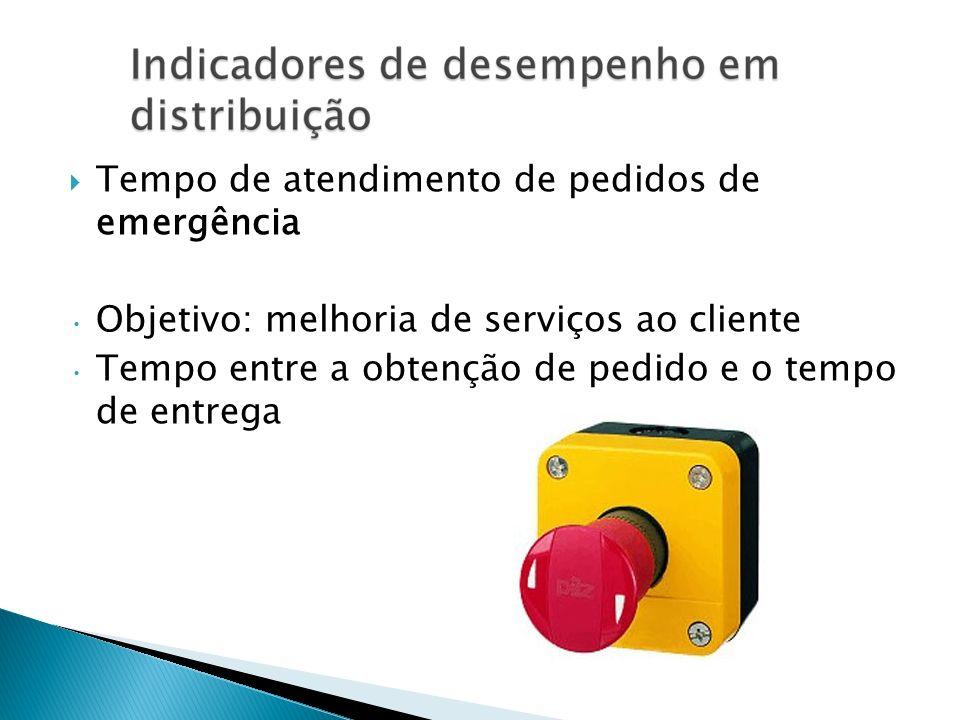 Tempo de atendimento de pedidos de emergência Objetivo: melhoria de serviços ao cliente Tempo entre a obtenção de pedido e o tempo de entrega