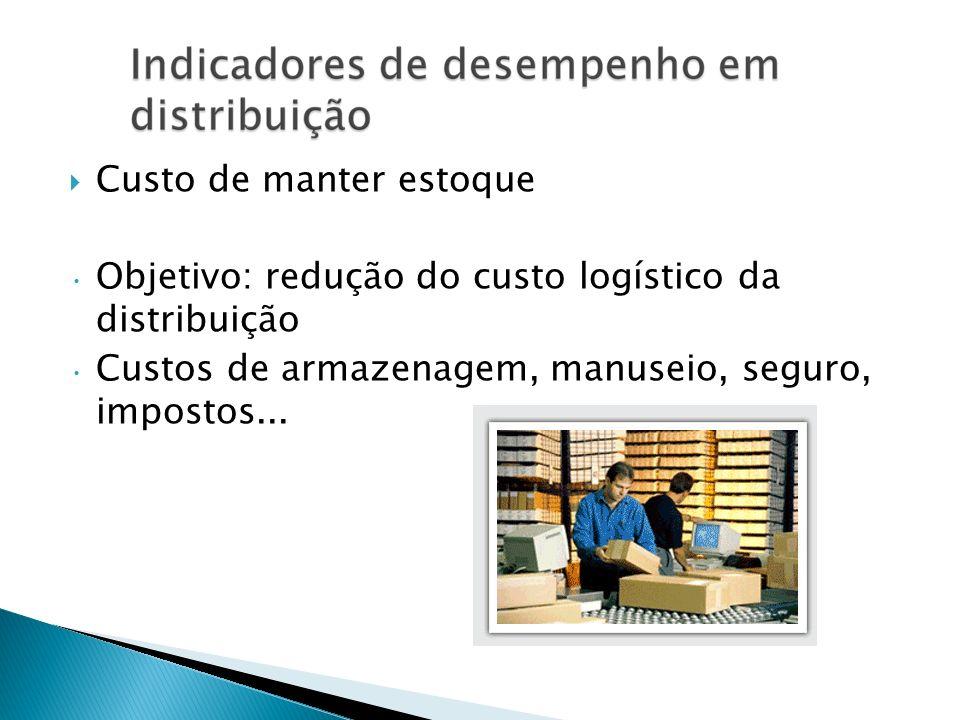 Custo de manter estoque Objetivo: redução do custo logístico da distribuição Custos de armazenagem, manuseio, seguro, impostos...
