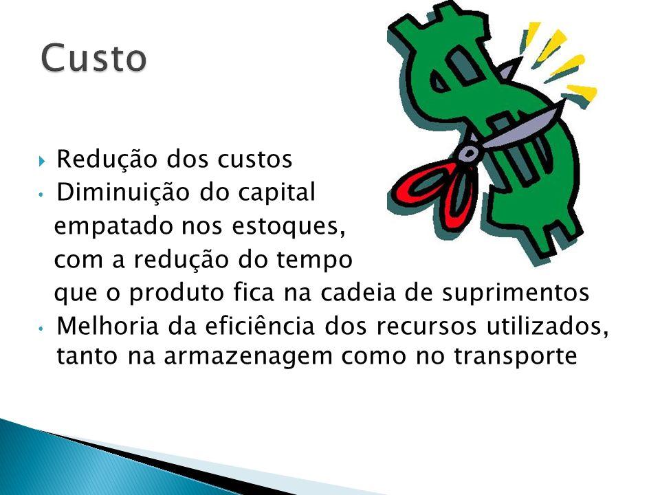 Redução dos custos Diminuição do capital empatado nos estoques, com a redução do tempo que o produto fica na cadeia de suprimentos Melhoria da eficiên