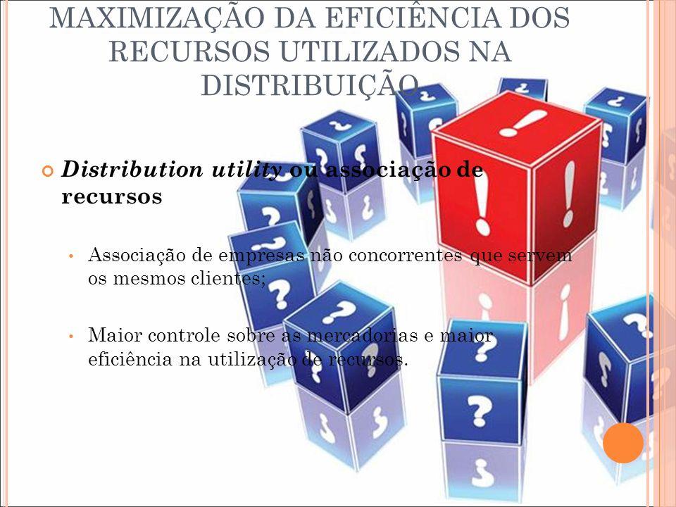 MAXIMIZAÇÃO DA EFICIÊNCIA DOS RECURSOS UTILIZADOS NA DISTRIBUIÇÃO Distribution utility ou associação de recursos Associação de empresas não concorrent