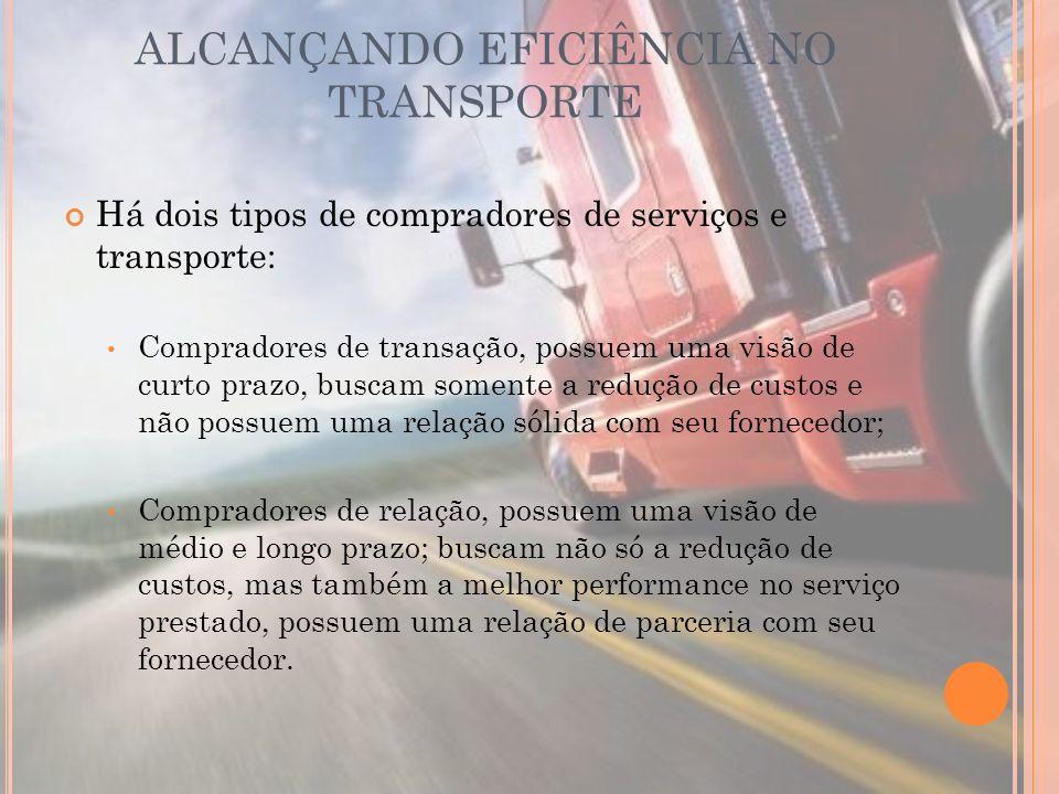 ALCANÇANDO EFICIÊNCIA NO TRANSPORTE Há dois tipos de compradores de serviços e transporte: Compradores de transação, possuem uma visão de curto prazo,