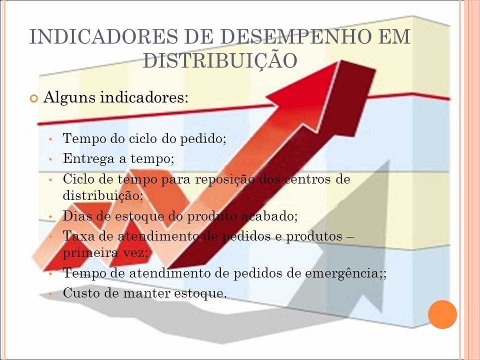 INDICADORES DE DESEMPENHO EM DISTRIBUIÇÃO Alguns indicadores: Tempo do ciclo do pedido; Entrega a tempo; Ciclo de tempo para reposição dos centros de