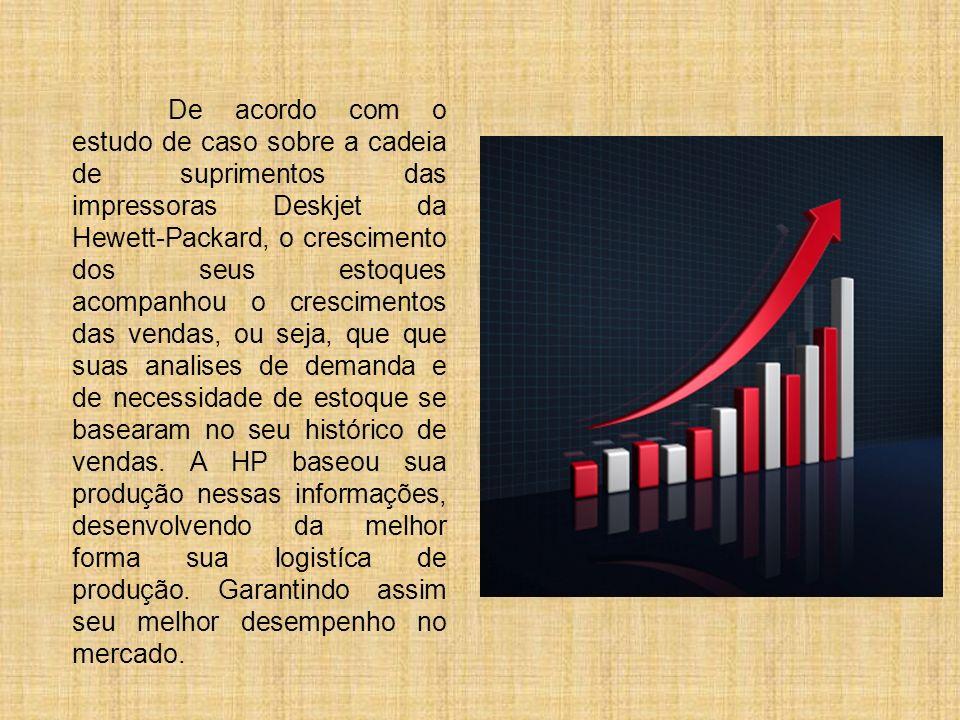 De acordo com o estudo de caso sobre a cadeia de suprimentos das impressoras Deskjet da Hewett-Packard, o crescimento dos seus estoques acompanhou o c