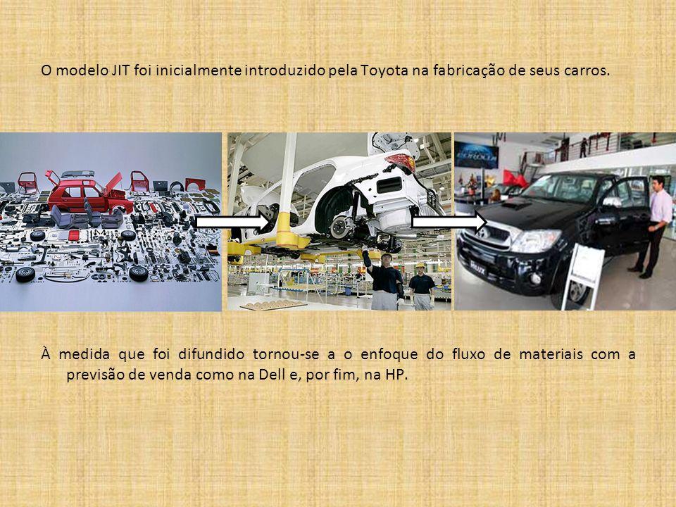 O modelo JIT foi inicialmente introduzido pela Toyota na fabricação de seus carros. À medida que foi difundido tornou-se a o enfoque do fluxo de mater