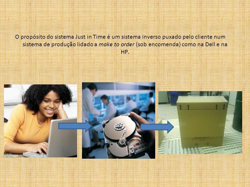 O propósito make to order (sob encomenda) é utilizado somente na Dell.