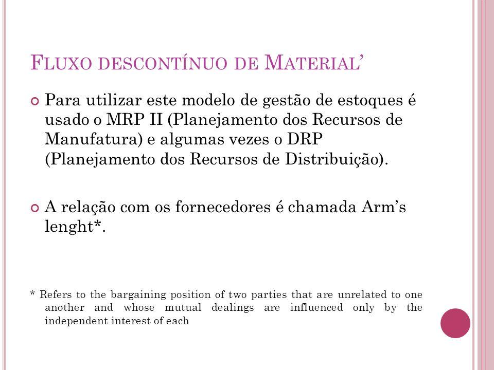 Para utilizar este modelo de gestão de estoques é usado o MRP II (Planejamento dos Recursos de Manufatura) e algumas vezes o DRP (Planejamento dos Rec
