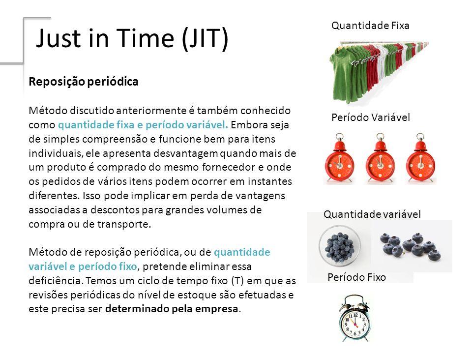 Just in Time (JIT) Reposição periódica Método discutido anteriormente é também conhecido como quantidade fixa e período variável. Embora seja de simpl