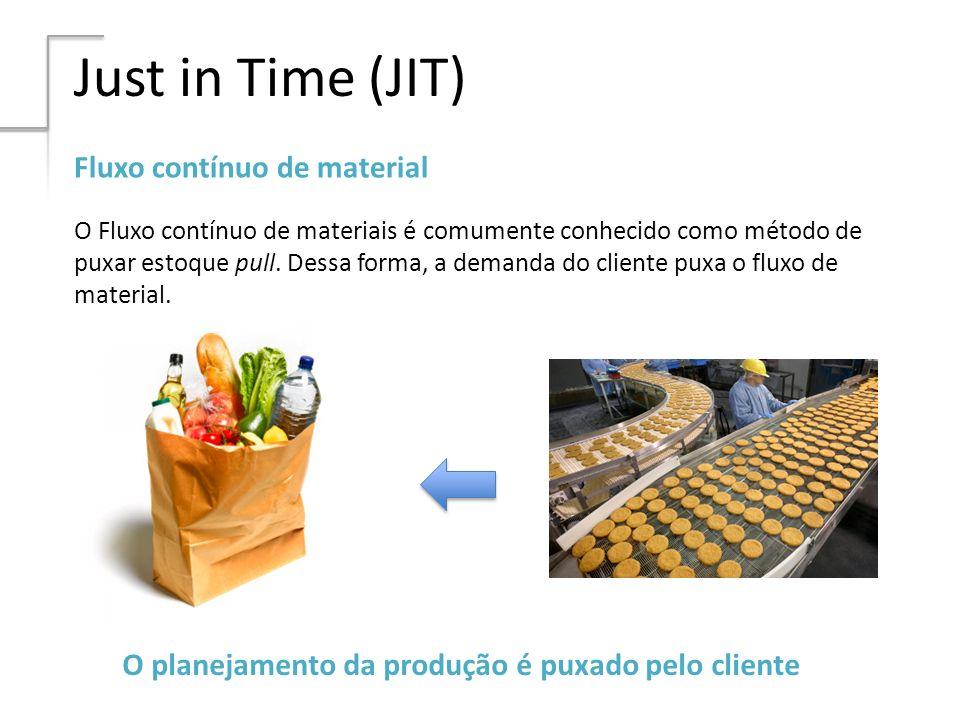 Just in Time (JIT) Fluxo contínuo de material O Fluxo contínuo de materiais é comumente conhecido como método de puxar estoque pull. Dessa forma, a de