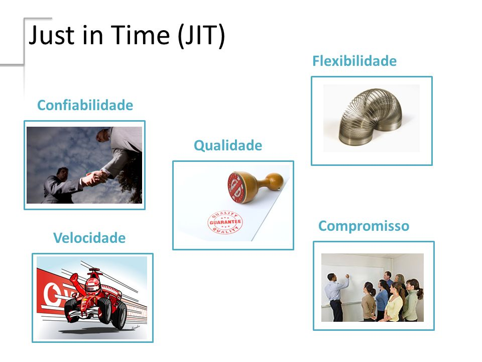 Just in Time (JIT) Qualidade Velocidade Confiabilidade Flexibilidade Compromisso
