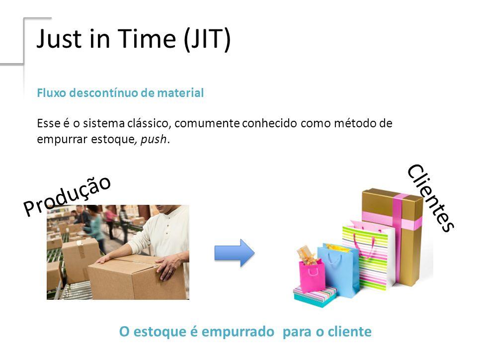 Just in Time (JIT) Fluxo descontínuo de material Esse é o sistema clássico, comumente conhecido como método de empurrar estoque, push. Clientes O esto