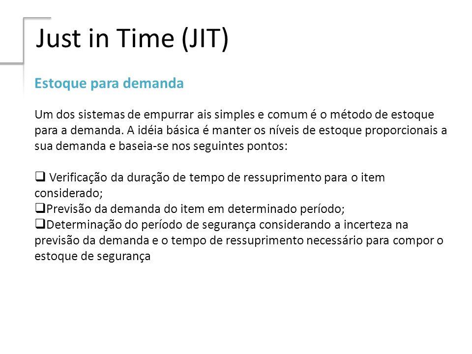 Just in Time (JIT) Estoque para demanda Um dos sistemas de empurrar ais simples e comum é o método de estoque para a demanda. A idéia básica é manter