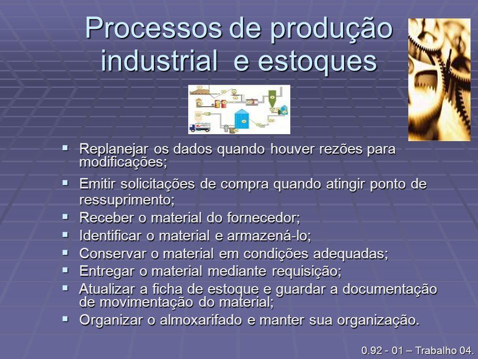 Processos de produção industrial e estoques Replanejar os dados quando houver rezões para modificações; Replanejar os dados quando houver rezões para