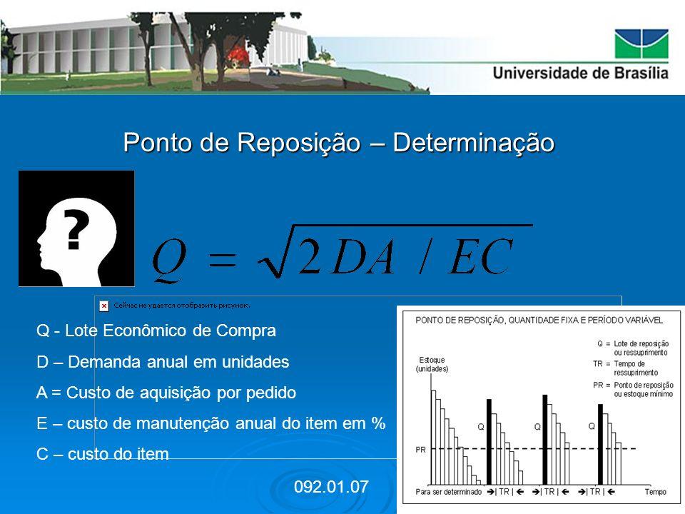 Ponto de Reposição – Determinação Ponto de Reposição – Determinação 092.01.07 Q - Lote Econômico de Compra D – Demanda anual em unidades A = Custo de