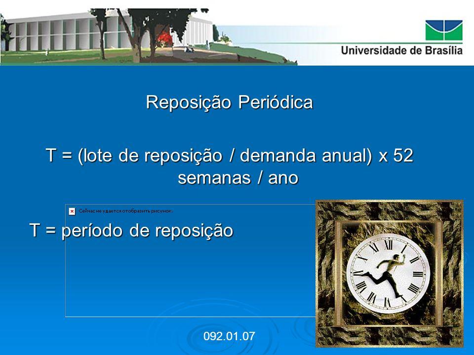 Reposição Periódica T = (lote de reposição / demanda anual) x 52 semanas / ano T = período de reposição 092.01.07