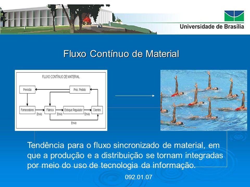 Fluxo Contínuo de Material 092.01.07 Tendência para o fluxo sincronizado de material, em que a produção e a distribuição se tornam integradas por meio