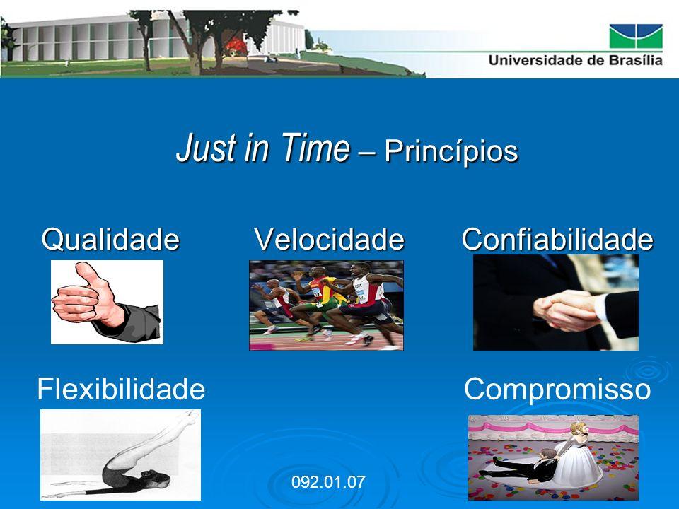 Just in Time – Princípios Qualidade Velocidade Confiabilidade Flexibilidade Compromisso 092.01.07
