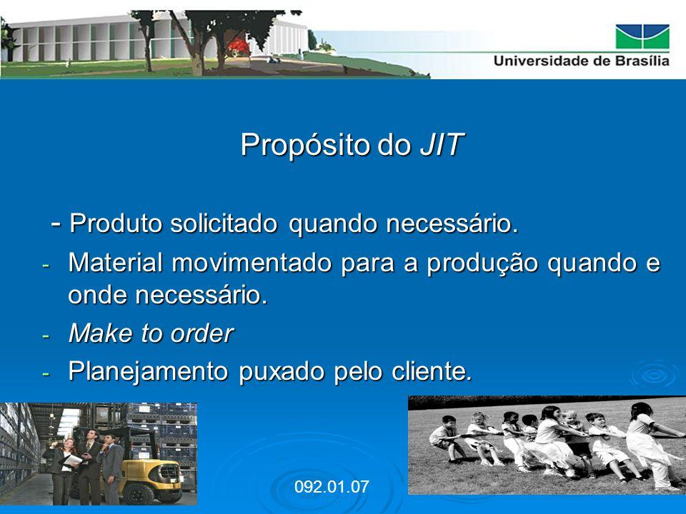Propósito do JIT - Produto solicitado quando necessário. - Produto solicitado quando necessário. - Material movimentado para a produção quando e onde