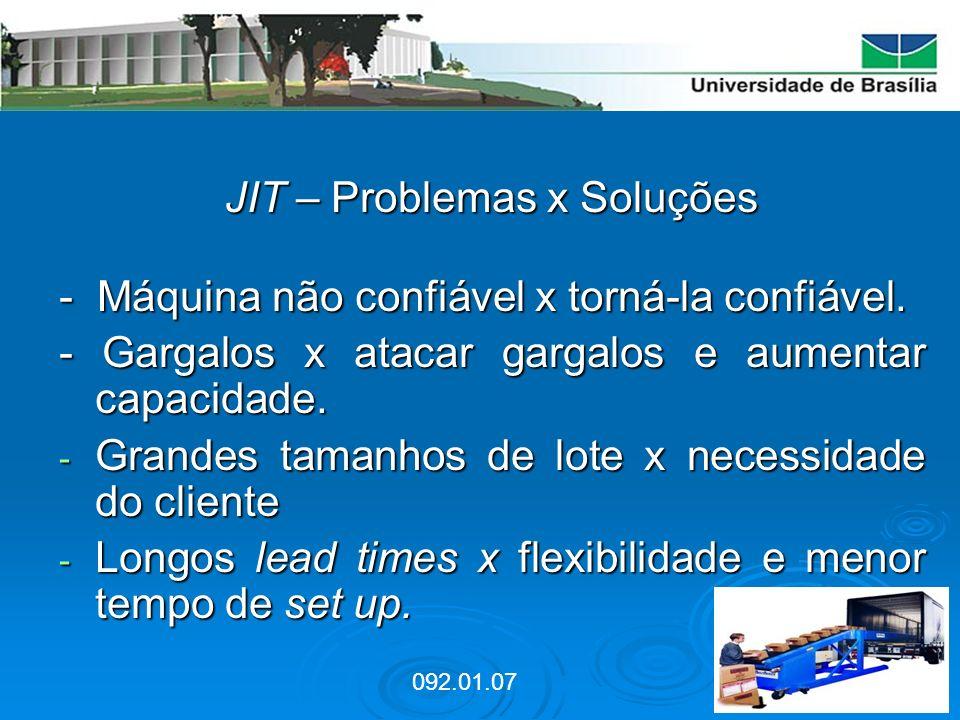 JIT – Problemas x Soluções - Máquina não confiável x torná-la confiável. - Gargalos x atacar gargalos e aumentar capacidade. - Grandes tamanhos de lot