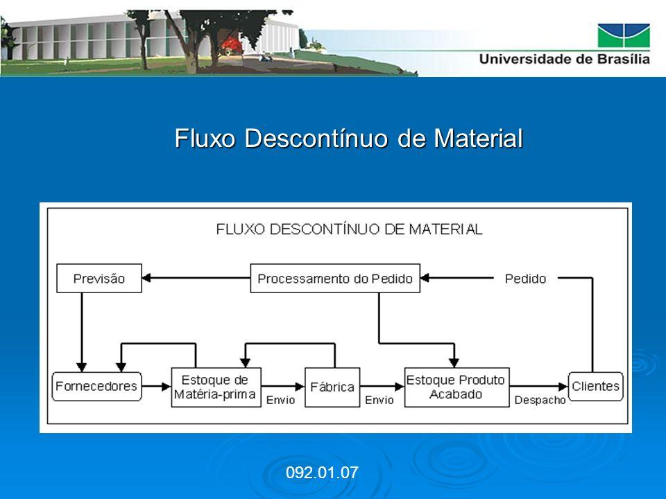 Fluxo Descontínuo de Material Fluxo Descontínuo de Material 092.01.07