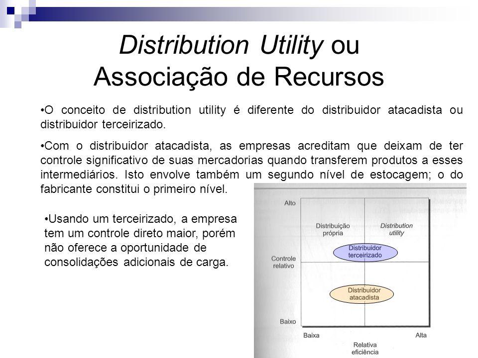 Distribution Utility ou Associação de Recursos O conceito de distribution utility é diferente do distribuidor atacadista ou distribuidor terceirizado.