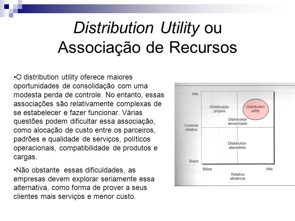 Distribution Utility ou Associação de Recursos O distribution utility oferece maiores oportunidades de consolidação com uma modesta perda de controle.