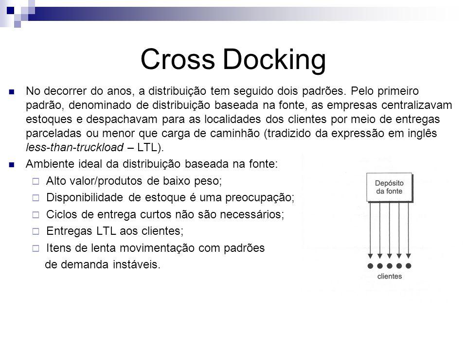 Cross Docking No decorrer do anos, a distribuição tem seguido dois padrões. Pelo primeiro padrão, denominado de distribuição baseada na fonte, as empr