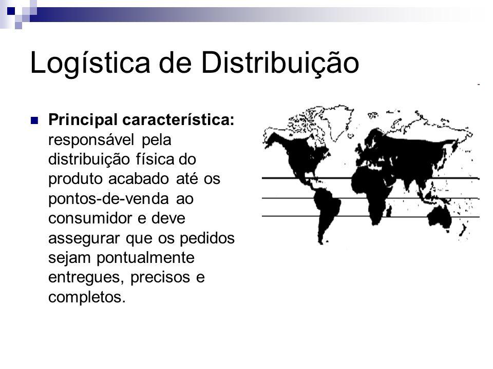 Logística de Distribuição Principal característica: responsável pela distribuição física do produto acabado até os pontos-de-venda ao consumidor e dev