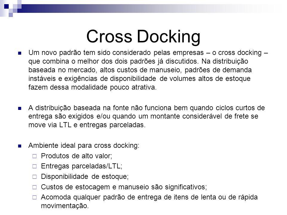 Cross Docking Um novo padrão tem sido considerado pelas empresas – o cross docking – que combina o melhor dos dois padrões já discutidos. Na distribui
