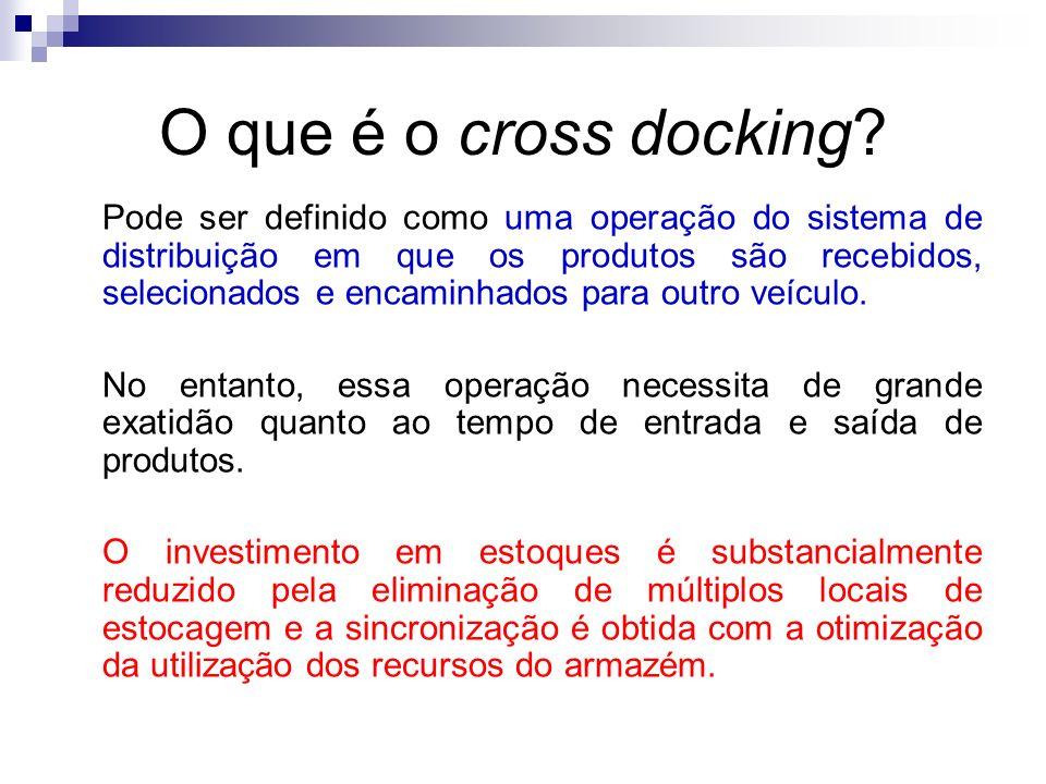 O que é o cross docking? Pode ser definido como uma operação do sistema de distribuição em que os produtos são recebidos, selecionados e encaminhados