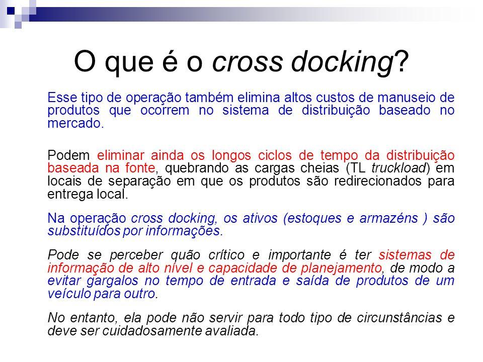 O que é o cross docking? Esse tipo de operação também elimina altos custos de manuseio de produtos que ocorrem no sistema de distribuição baseado no m