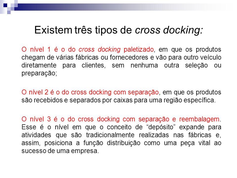 Existem três tipos de cross docking: O nível 1 é o do cross docking paletizado, em que os produtos chegam de várias fábricas ou fornecedores e vão par