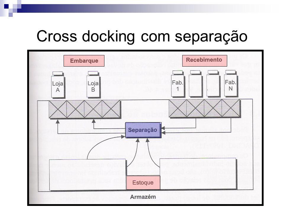 Cross docking com separação