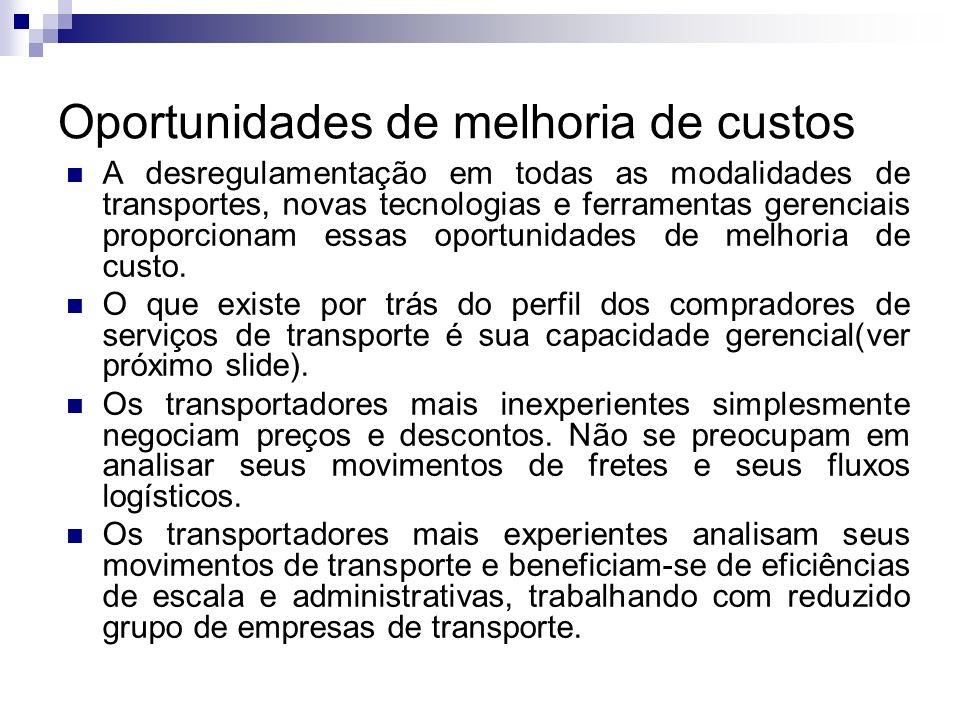Oportunidades de melhoria de custos A desregulamentação em todas as modalidades de transportes, novas tecnologias e ferramentas gerenciais proporciona