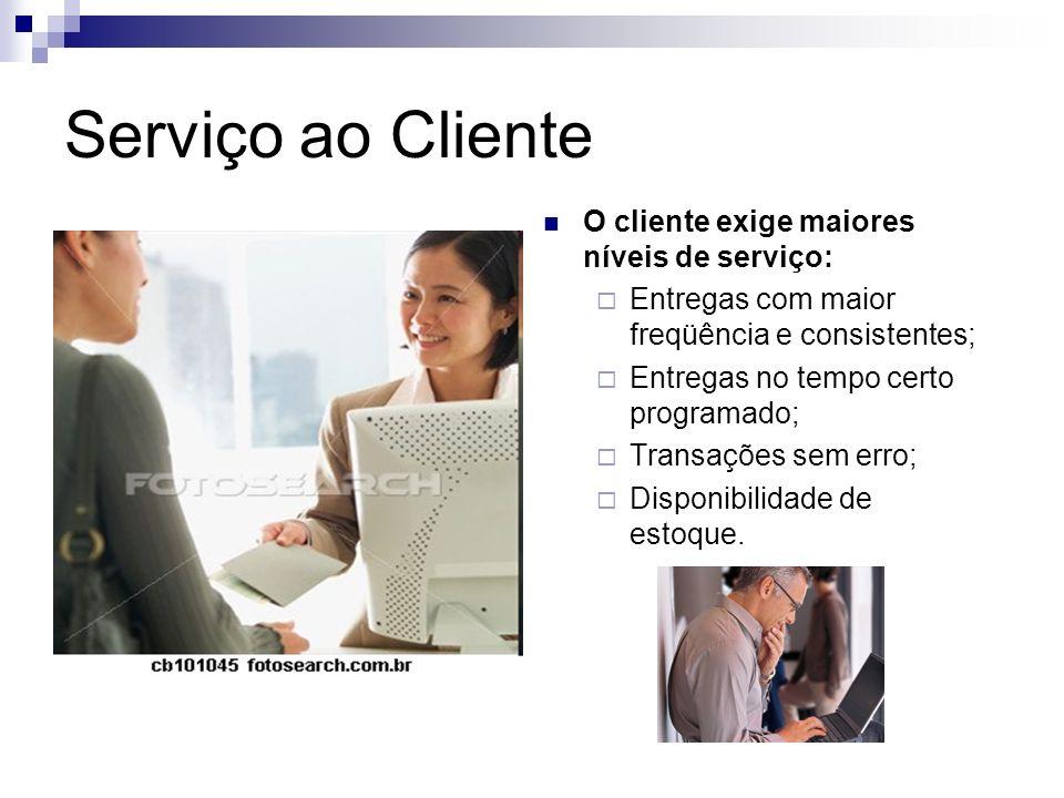 Serviço ao Cliente O cliente exige maiores níveis de serviço: Entregas com maior freqüência e consistentes; Entregas no tempo certo programado; Transa