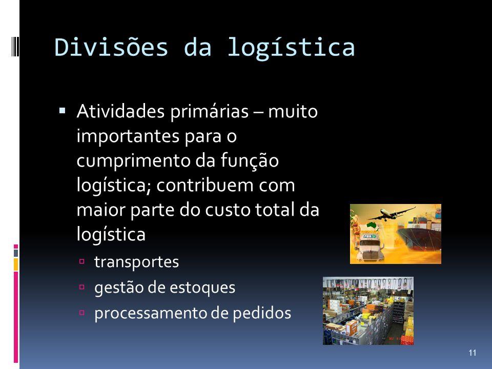 Divisões da logística Atividades primárias – muito importantes para o cumprimento da função logística; contribuem com maior parte do custo total da lo