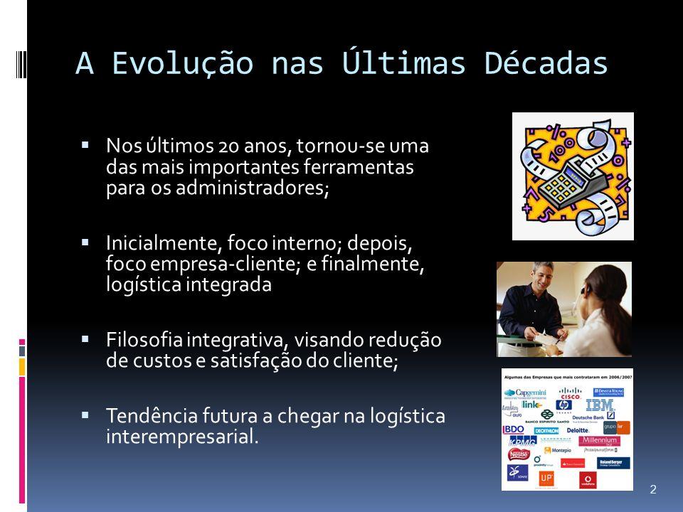A Evolução nas Últimas Décadas Nos últimos 20 anos, tornou-se uma das mais importantes ferramentas para os administradores; Inicialmente, foco interno