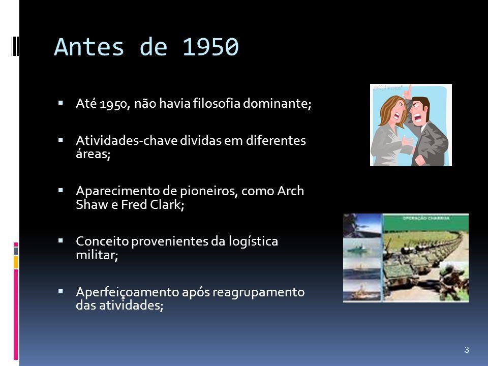 Antes de 1950 Ambiente econômico e teoria não estavam preparados para criar mudanças; Área de marketing ganhava importância; Mudança de foco da produção para o cliente; Expansão econômica acelerada dos EUA gerava tolerância a ineficiência 4